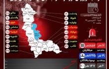 کرونا در آذربایجان غربی به ۱۸۲۵ مبتلا و ۱۳۷ نفر فوتی رسید